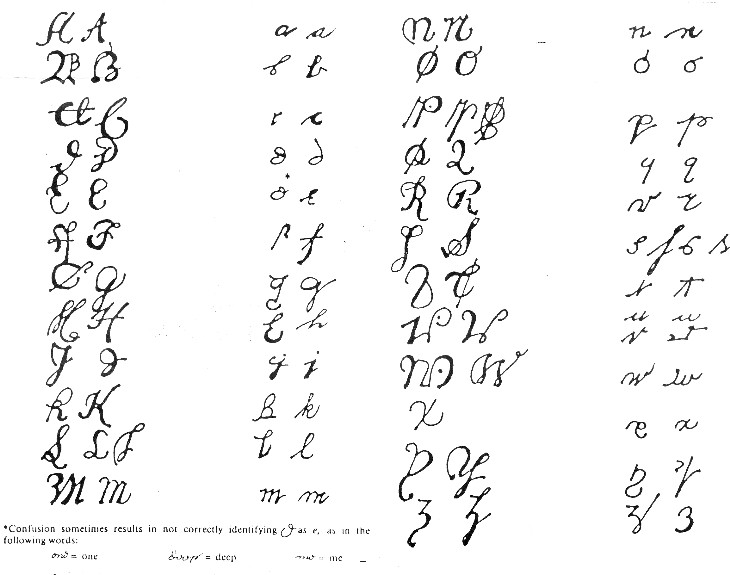 Colonial Handwriting Samples